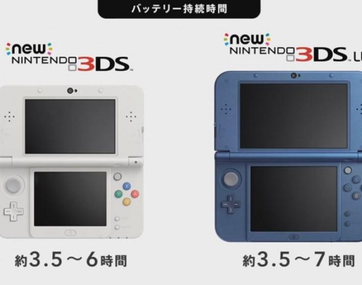 Nintendo divulga especificações do New 3DS